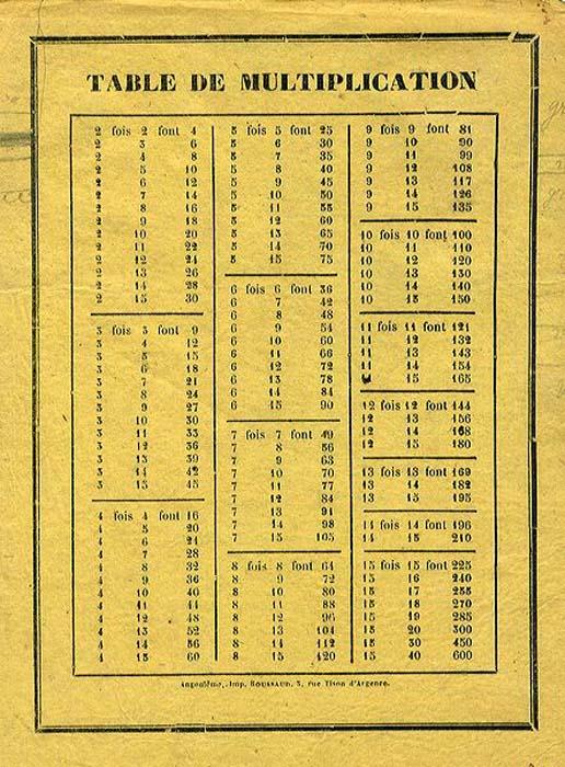 Table de multiplication for Table de division de 99